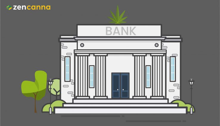 Marijuana SAFE Banking Act 2019